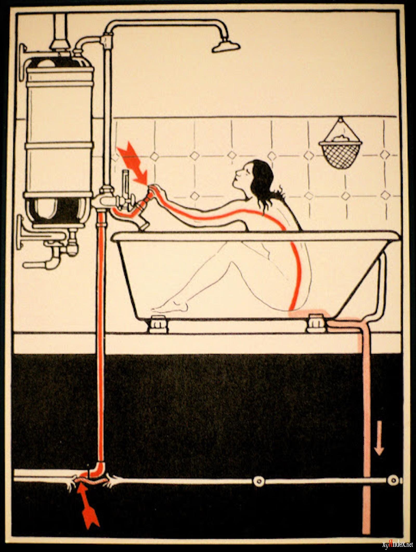 Как сделать заземление в ванной своими руками